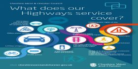 Council Asks For Views On Its Highways Service